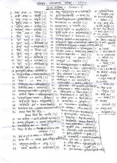 RPSC Sanskrit and Hindi Answer Key First Grade ~ Current GK