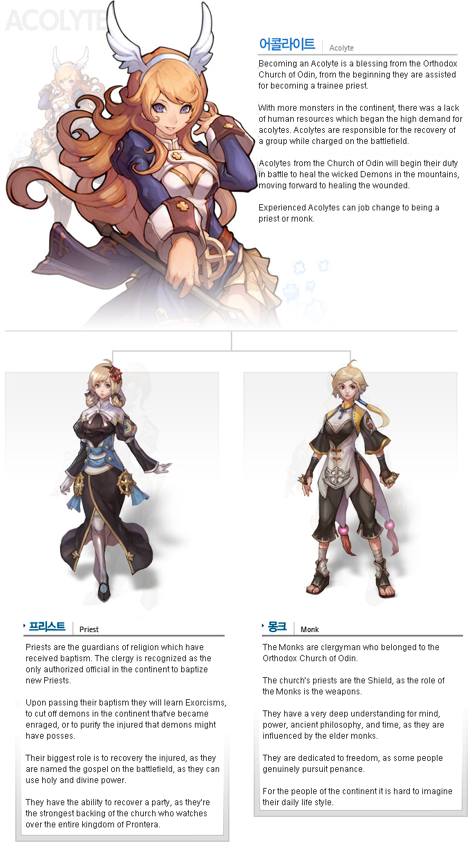 Ragnarok Online 2: Legend of the Second: Classes