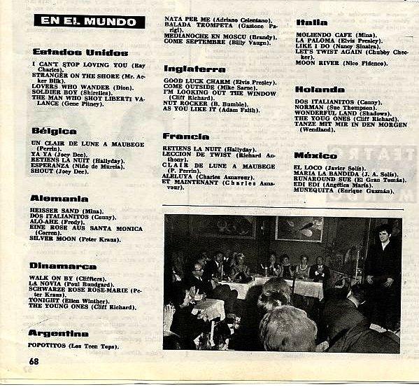 Lista de éxitos 1962 fuera de España