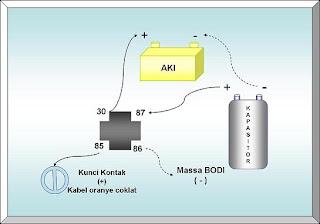 Koerozyx blogs cara kapasitor bank atau bisa juga dengan memasangan kabel plus dan minus dari aki dipasang ke terminal dan di kapasitor begitu juga dengan kabel yang semula ccuart Choice Image
