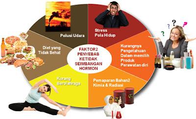 6 Efek Samping Tak Terduga dari Obat Pembakar Lemak