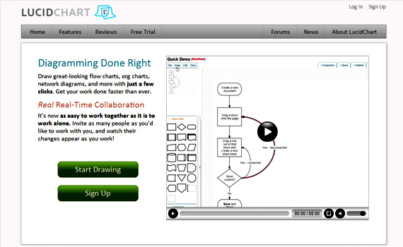 Get Lucid Charts to create great flowcharts ~ Digital World