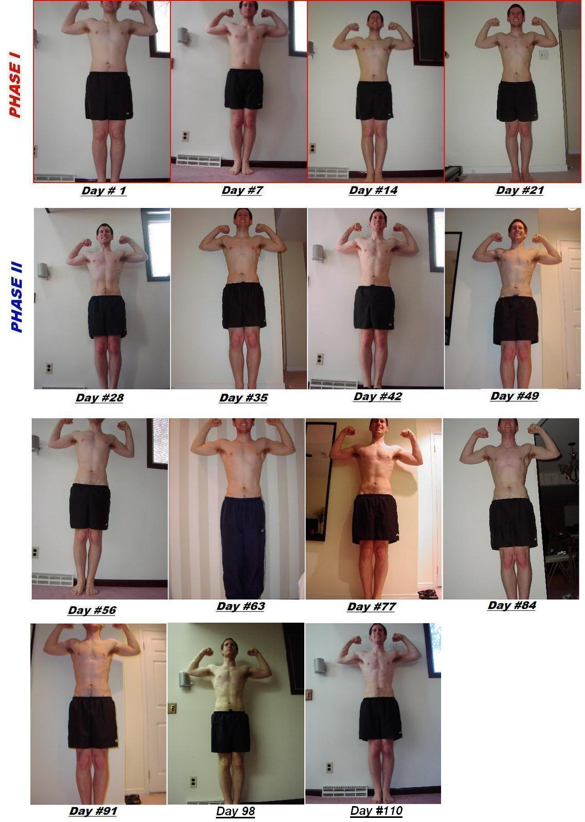 Fitness P90x And P90x July