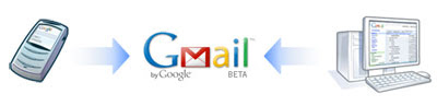 Gmail and IMAP