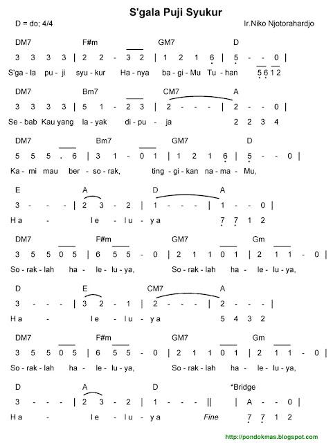 Lirik Lagu S'gala Puji Syukur : lirik, s'gala, syukur, Kumpulan, Pujian, Rohani, Kristen, Listen