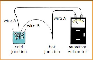 Thermocouple Thermometer Physics Related Keywords & Suggestions