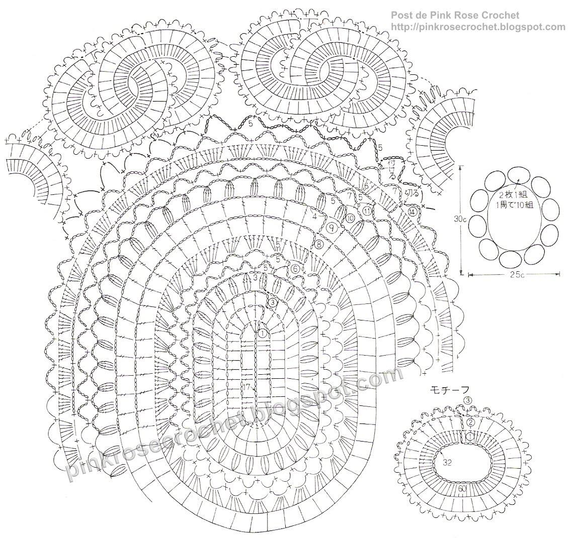 Pink Rose Crochet: Centrinho Toalhinha Círculos Entrelaçados