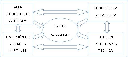 Colonialidad del poder eurocentrismo y américa latina 10