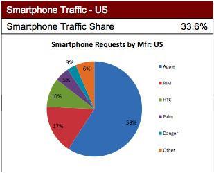 Cuantos Iphones Hay En El Mundo