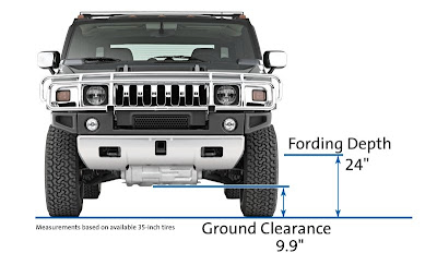 2008 Hummer H2 (fording and ground clearance)