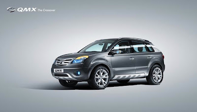 Renault and Samsung unveiled QMX mini-SUV