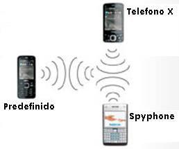 Para que sirve el phone tracker