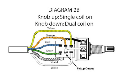 Emg Sehg Wiring Diagram | Wiring Diagram Active Pickup Wiring on