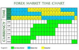 Acm forex trading
