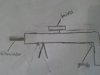 Dibujo elaborado por 2 estudiantes de grado tercero, imitando las armas del videojuego, halo