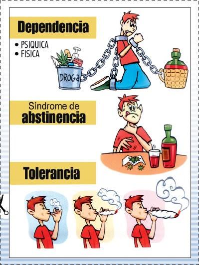 Dependência de alcoólico de hora de classe em adolescentes