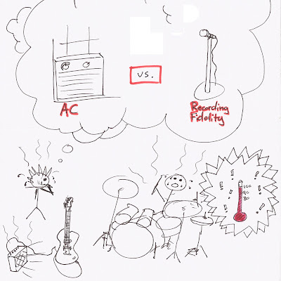 Wiring Diagram Electric Lawn Mower in addition Vintage Es 335 Wiring Harness as well Vintage Guitar Wiring Diagrams as well Fender Guitar Wiring Schematics moreover Vintage Microphones Wiring Diagrams. on wiring diagram for gretsch