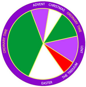 liturgical year cycles seasons colours a quiet moment. Black Bedroom Furniture Sets. Home Design Ideas