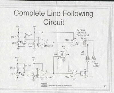 Robotics For U Simple Line Follower Using Logic Gates