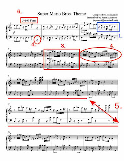 Critical-Gaming Network - Blog - If Sheet Music Was A Game