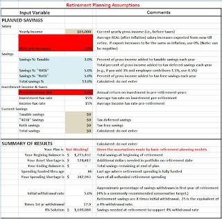observations a retirement planning calculator spreadsheet