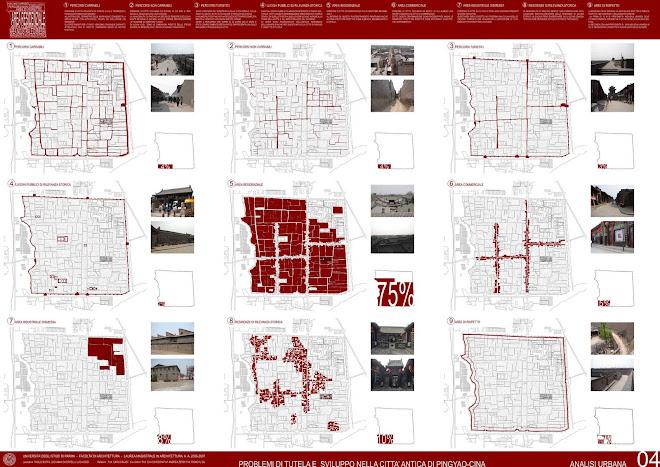 analisi urbana