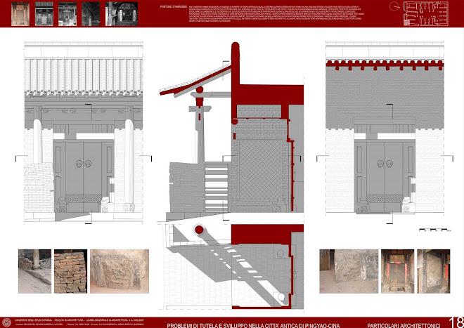 il tema dei portali, studio tipologico-geometrico