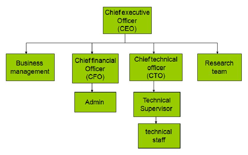 Axer company