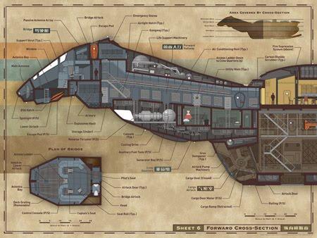 Serenity firefly schematics