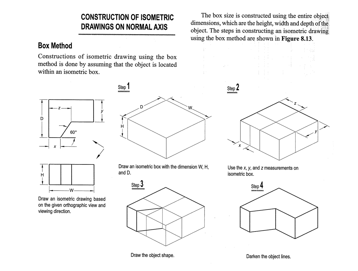 Engineering Drawing Isometric Drawing Notes And Exercise 1 Amp 2