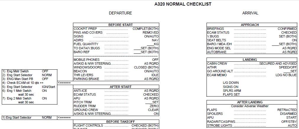 A320_Checklist
