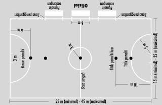 Contoh Skripsi Sepak Bola Kumpulan Judul Contoh Skripsi Ilmu Komunikasi << Contoh Ukuran Lapangan Bola Voli Ukuran Lapangan Sepak Bola Ukuran Lapangan