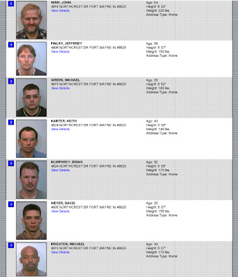 Are mistaken. wisconsin sex offender locations