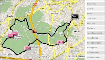 Sport Tracker LiveCasting