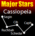 This image reveals the major stars in Cassiopeia, which form the iconic 'W'
