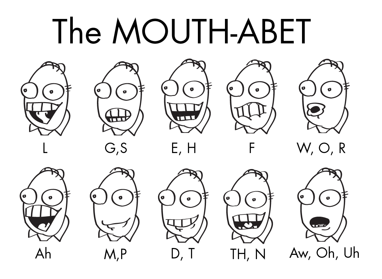 Chaos, Nonsense & Tourists: The Mouth-abet