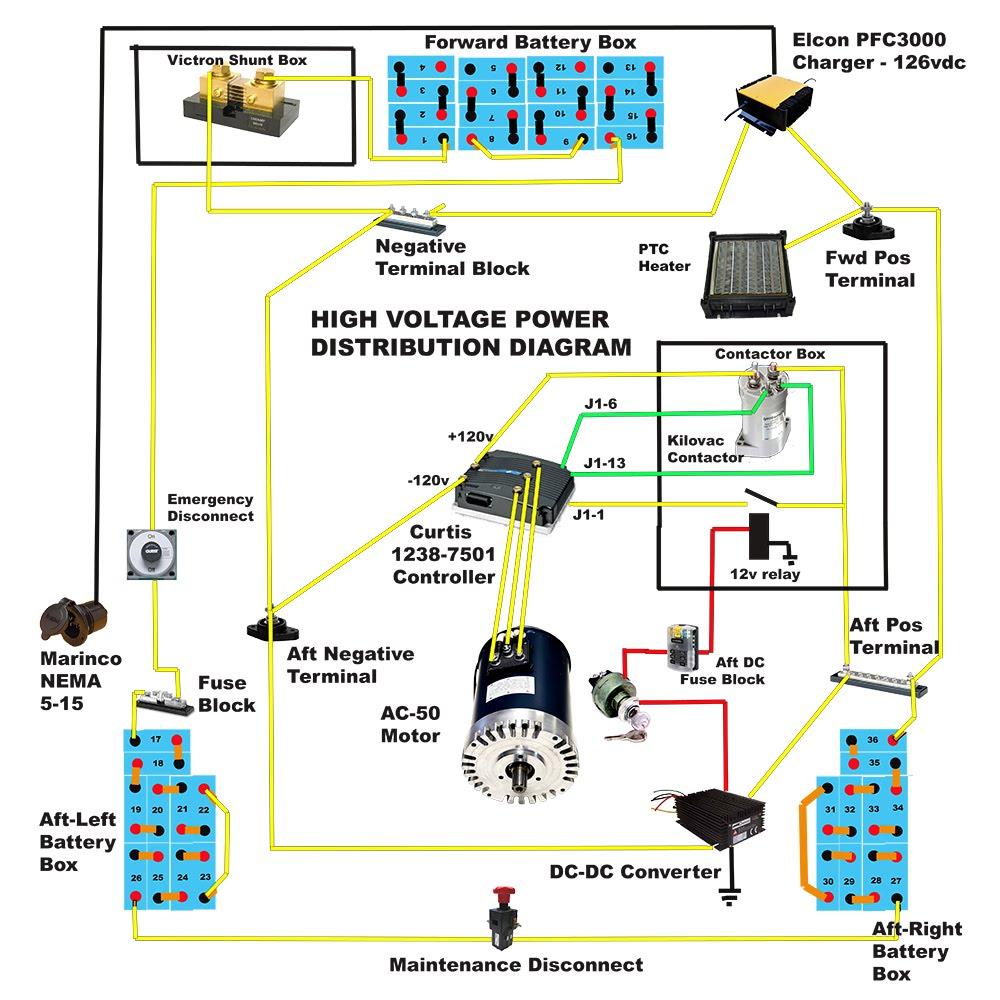 detailed wiring diagram throttle