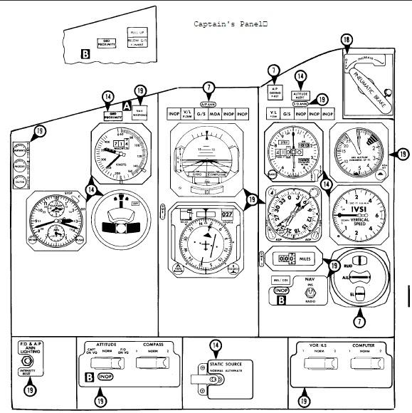 Flight is: 707 Hi-Resolution Cockpit Diagrams