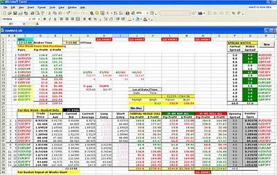 Forex basket trading t101