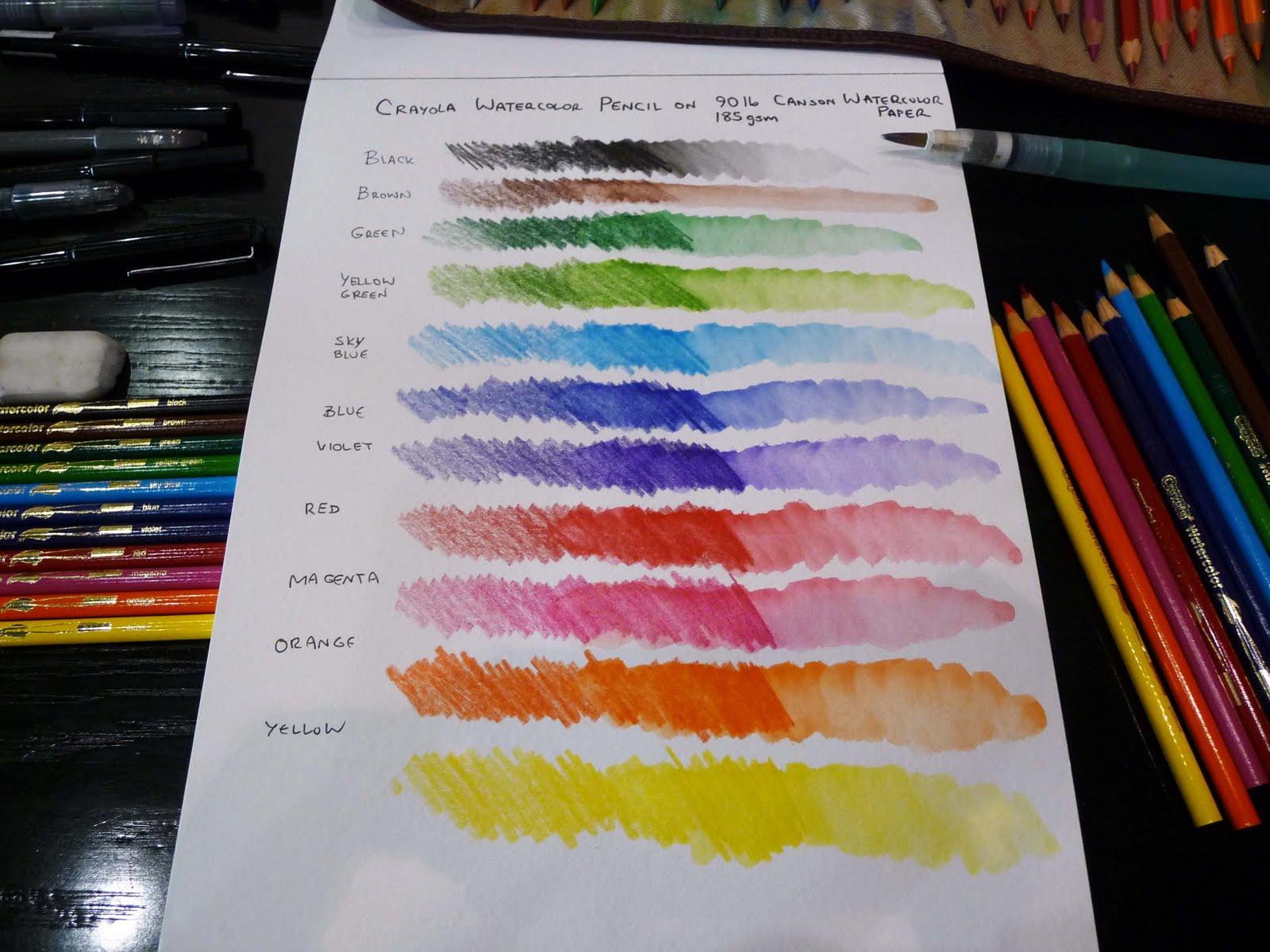 Kid Sketches: Crayola Watercolor Pencils Review