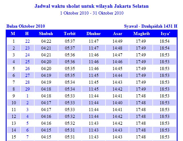 Membuat Jadwal Sholat/ Imsakiyah dengan Shollu