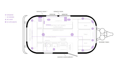 Airstream Caravel: schematics for AC/DC electrical