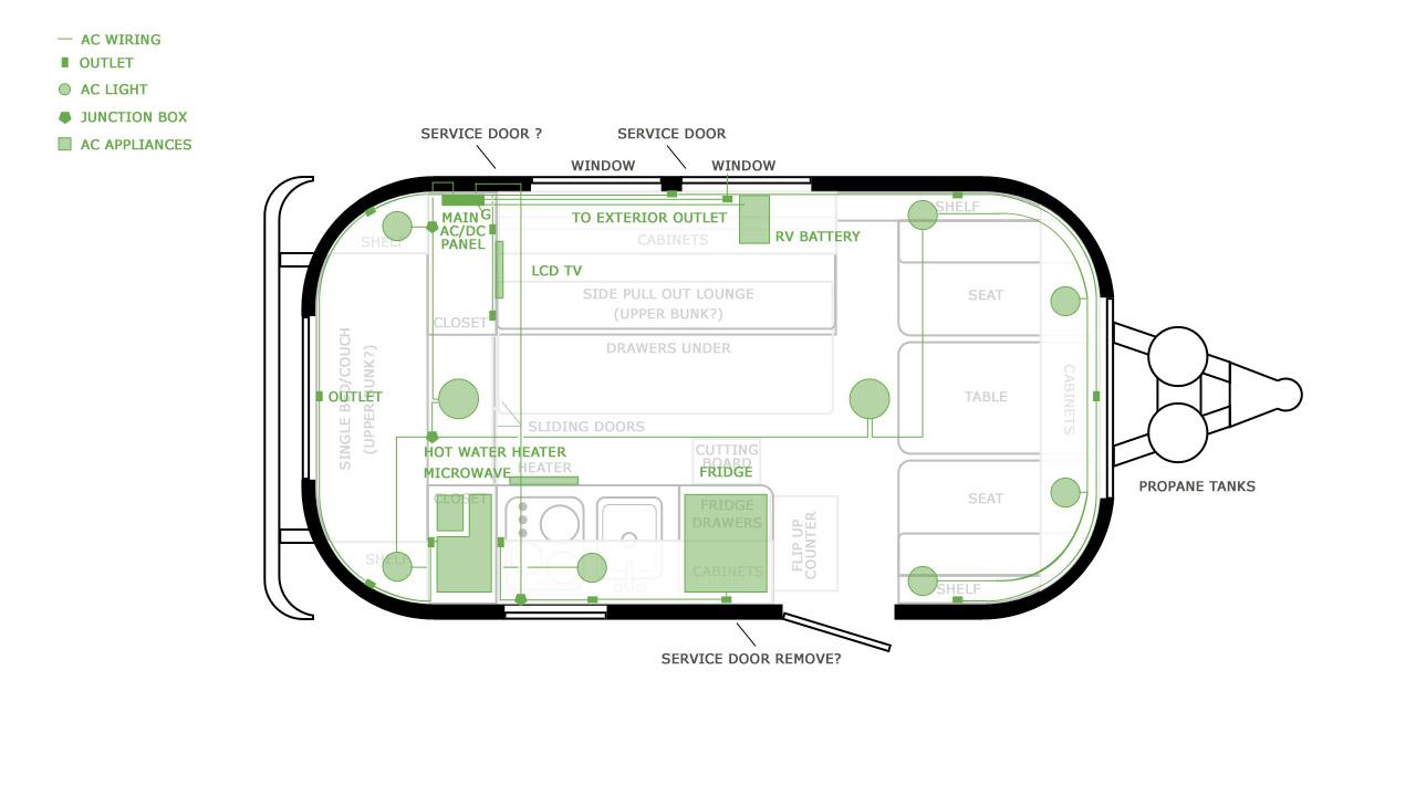 Airstream Camper Wiring Diagram  Wiring Diagram