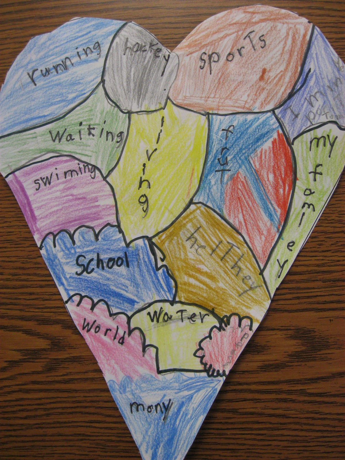 Mrs  Stewart's Grade 3 Class: Social Studies: Quality of Life in