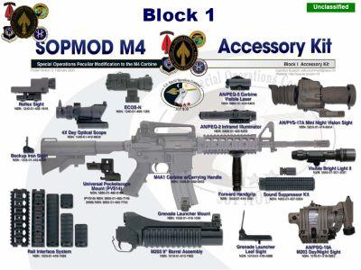 [Image: colt-m4-sopmod-accessories.jpg]