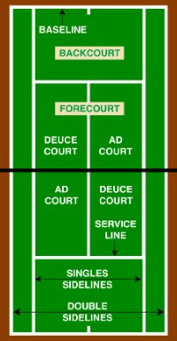 three parts of a cell diagram parts of a tennis court diagram