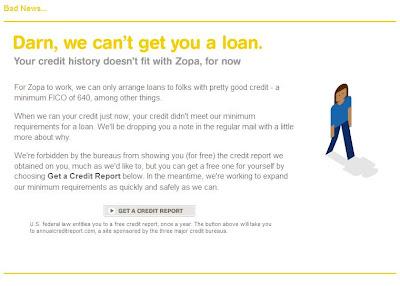 Loanss Zopa Loans Review