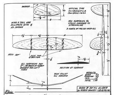 Chuck Glider's Model Aircraft Jotter: January 2008