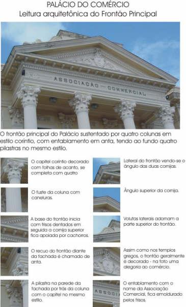 LEITURA ARQUITETÔNICA DO PALÁCIO DO COMERCIO