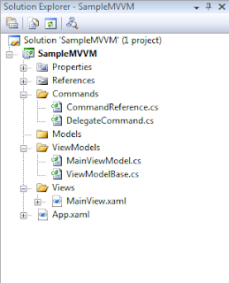 Файлы WPF Model-View Application